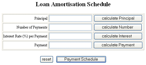 A Loan Amortisation and Interest Calculation routine